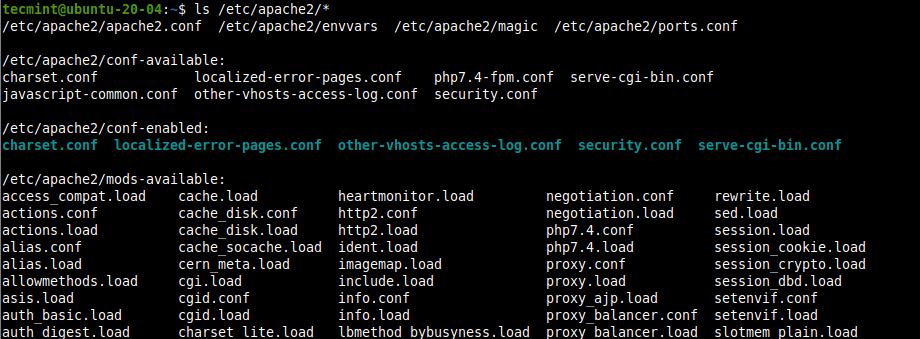 View Apache Configuration Files