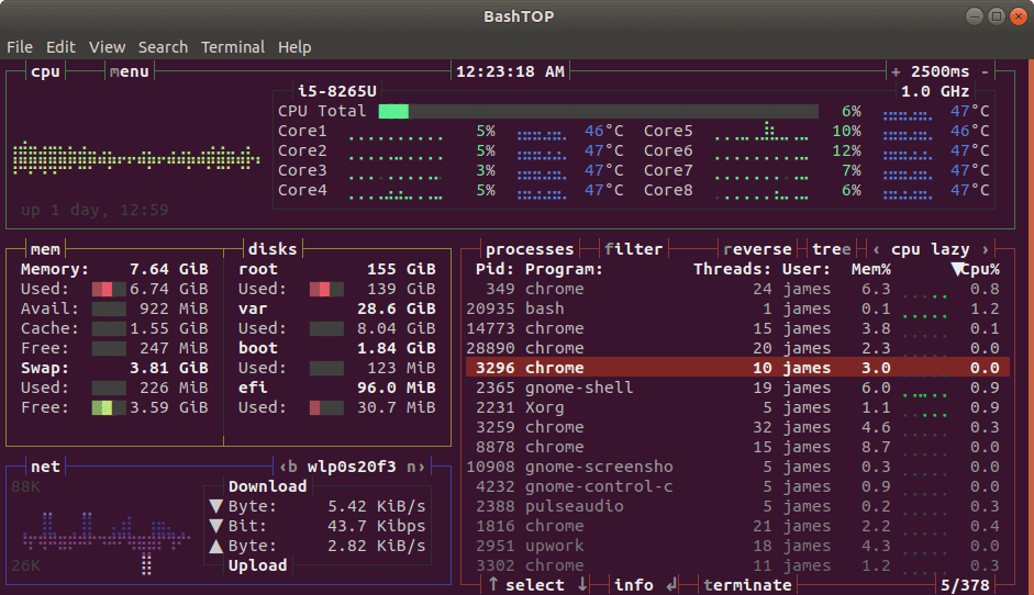 Bashtop - Linux Resource Monitoring Tool
