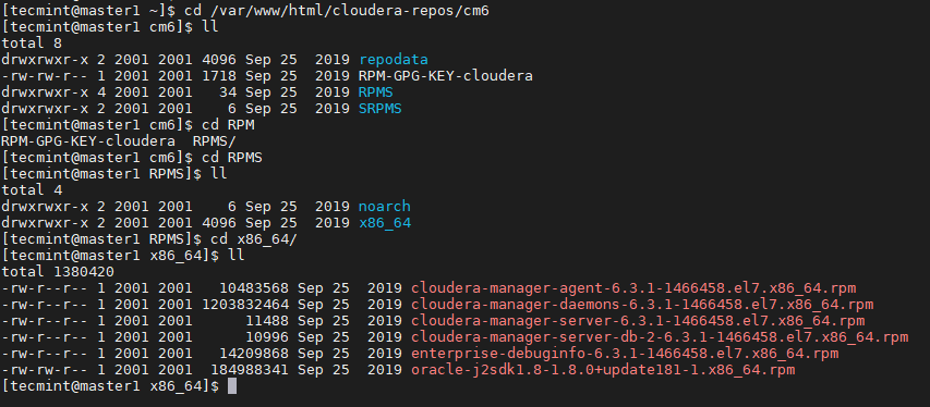 List Cloudera Files
