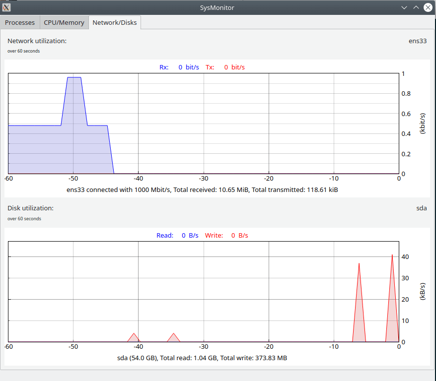 Sysmon Linux Network and Disk Monitor