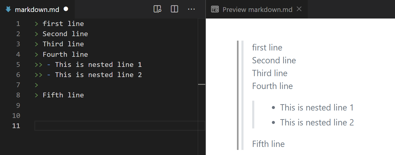 Nested Block Quotes