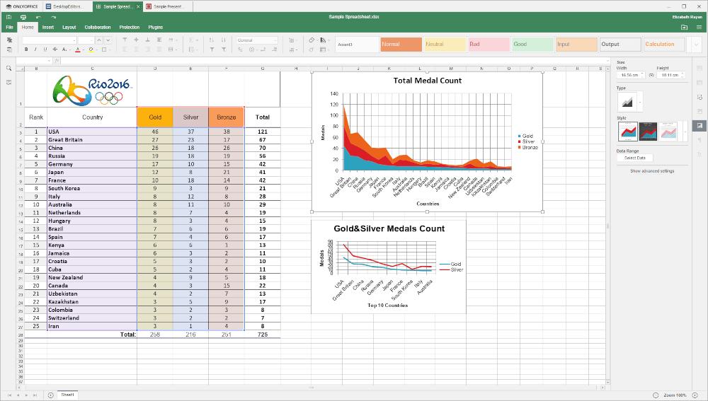 ONLYOFFICE Spreadsheet Editor
