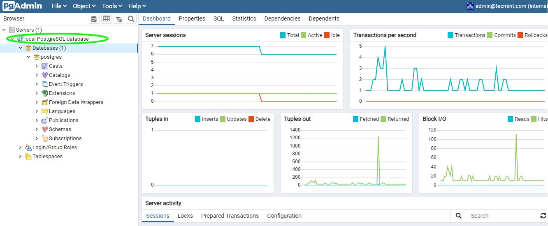 Información de la base de datos PgAdmin PostgreSQL