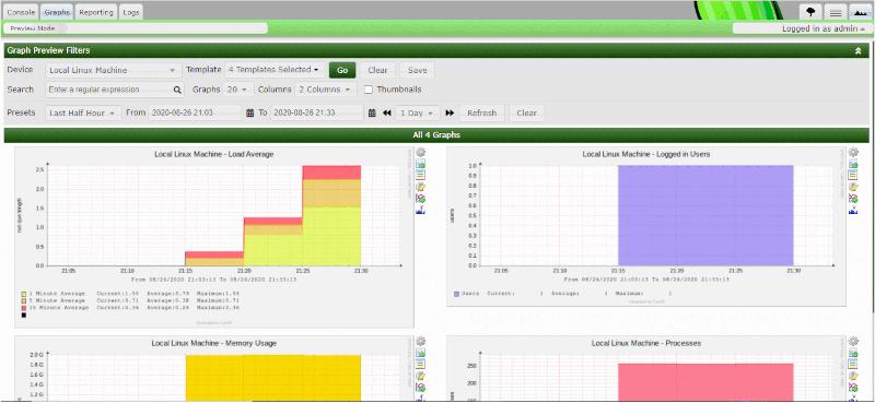 Cacti Linux Server Monitoring